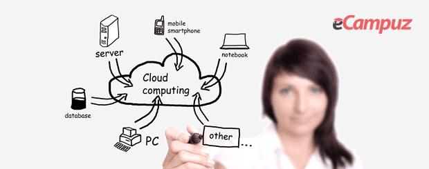 teknologi cloud computing - eCampuz