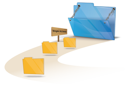 Shared_folder_aggregation