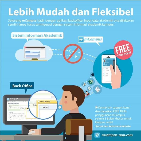 aplikasi mobile campus mcampus