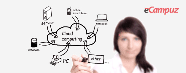 teknologi cloud computing - eCampuz