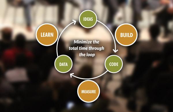 Benefit Metode Lean Startup