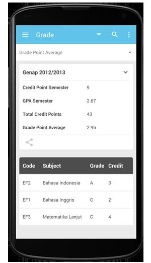 Image Nilai mobile kampus mcampus perguruan tinggi