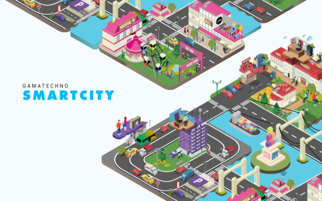 Gamatechno Smart City Solution, Solusi Aplikasi Smart City Indonesia