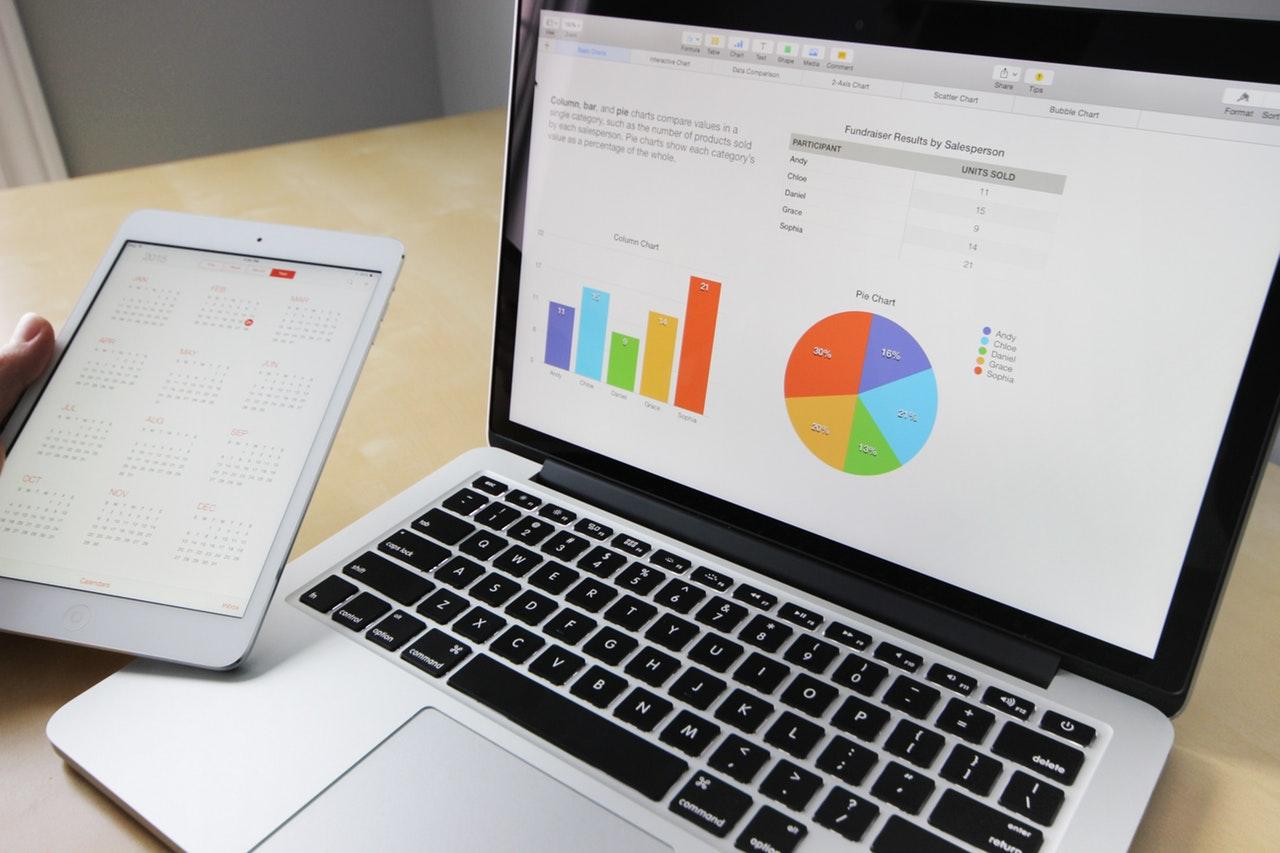 data keuangan, Tahapan Siklus Akuntansi, perusahaan jasa